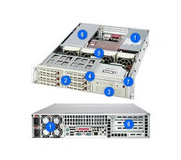 Supermicro SuperChassis CSE-823T-R500RCB 2U NO HDD