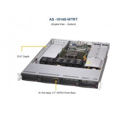 AS-1014S-WTRT